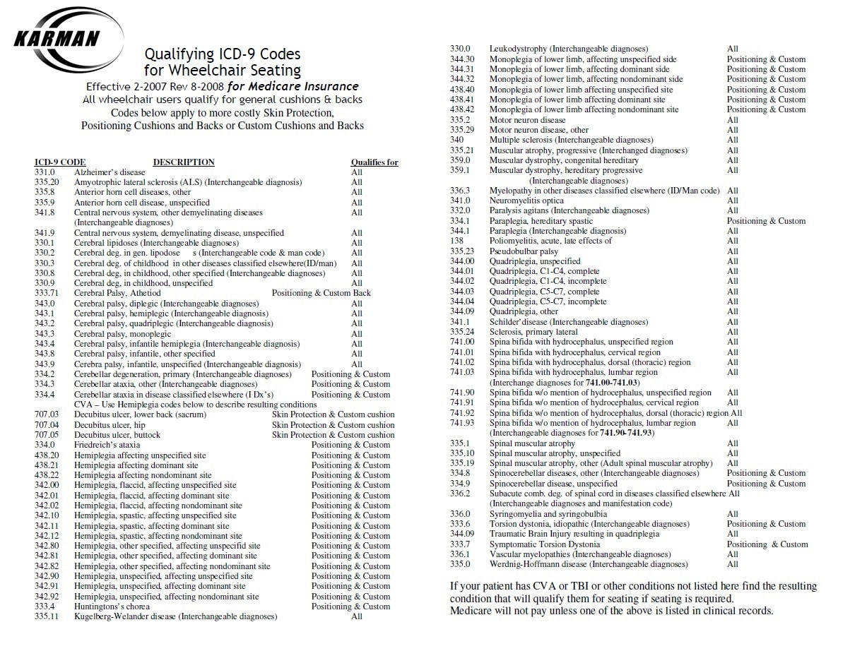 Icd 9 To 10 Conversion Page 2