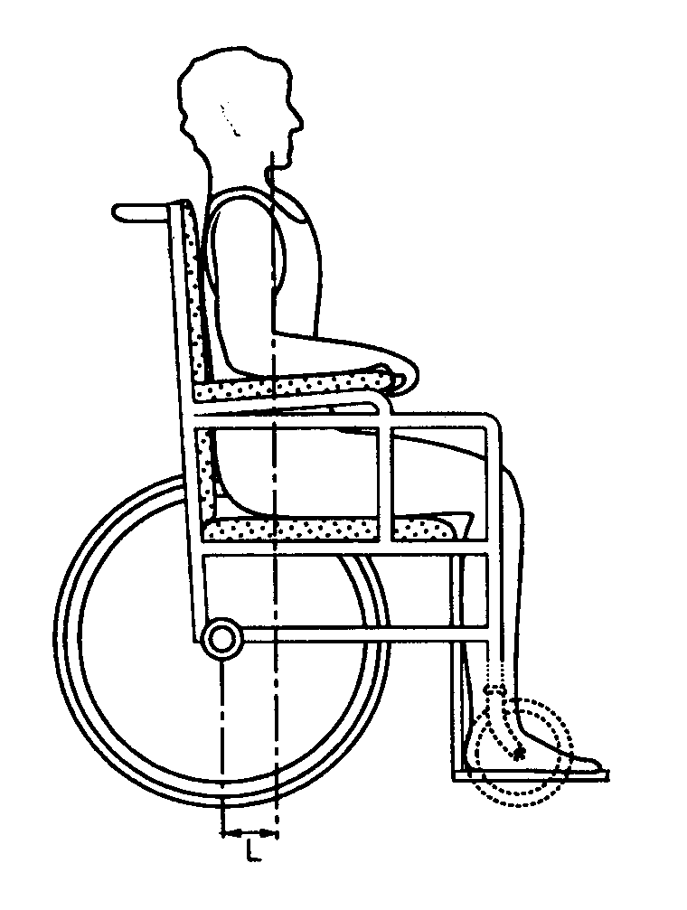 wheelchair-design-specifications