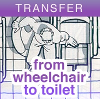 Astonishing Find Out How To Transfer From Wheelchair To Toilet Onthecornerstone Fun Painted Chair Ideas Images Onthecornerstoneorg