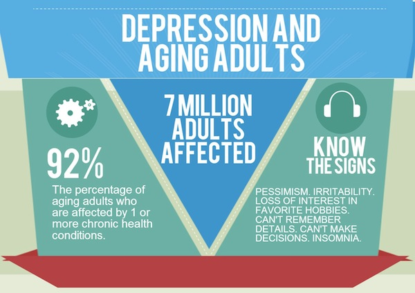 Depression-Aging-Adults-1