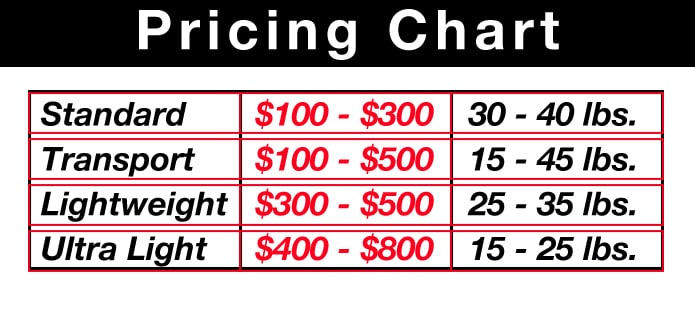 How much does a wheelchair cost - pricing table