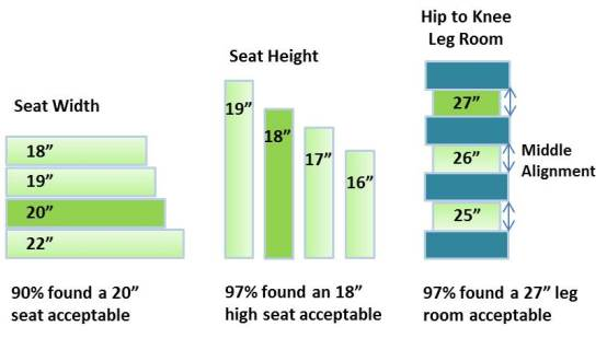 Magnificent Determining The Seat Width For A Wheelchair Inzonedesignstudio Interior Chair Design Inzonedesignstudiocom