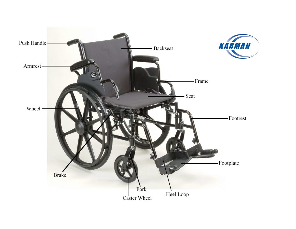official photos 74b2c 4920b Do you know all the parts of a wheelchair and its features  Test yourself  by using the guide below.